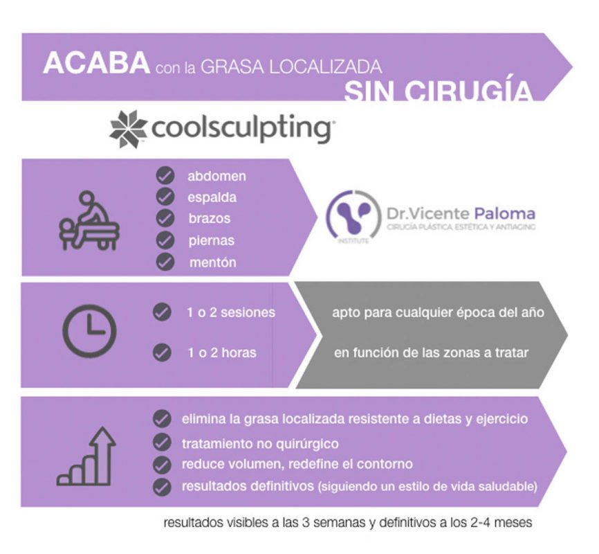 Dr. Paloma | CoolSculpting